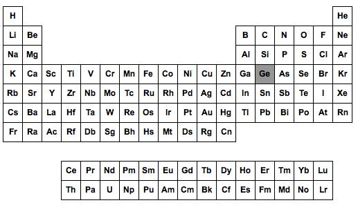 Tableau de Mandeleiev - Germanium
